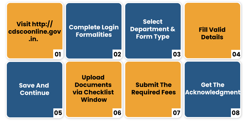 Process for Registering Cosmetic in India