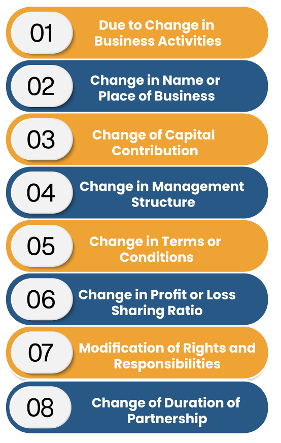 Possible Reasons to make Change in Partnership Deed