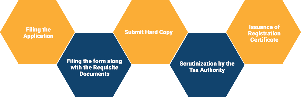 What is the Procedure of Professional Tax Registration?