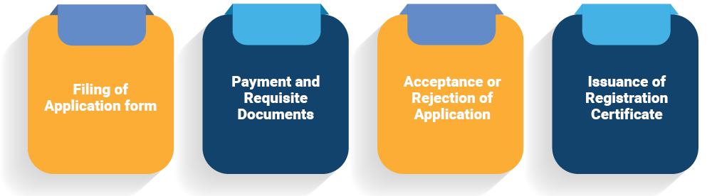 What is the Procedure to obtain the RERA Registration for Agent?