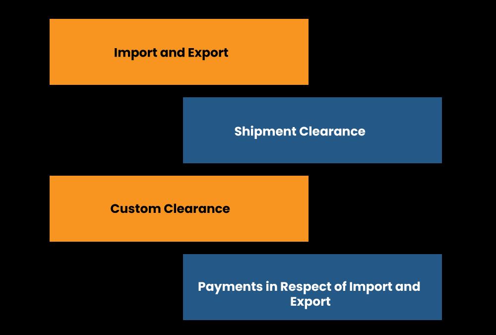 IEC in Business