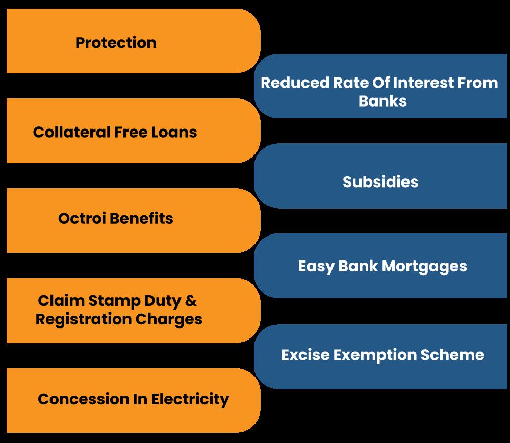 Benefits of MSME Udyam Registration