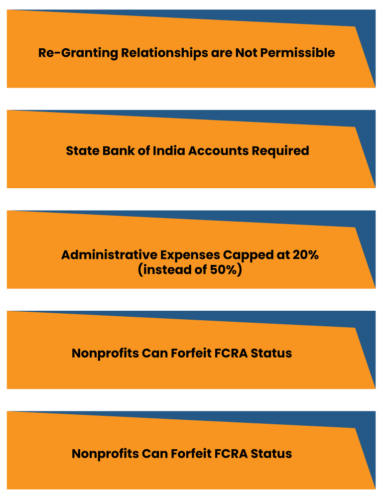Possible Impact for Changes Made in FCRA