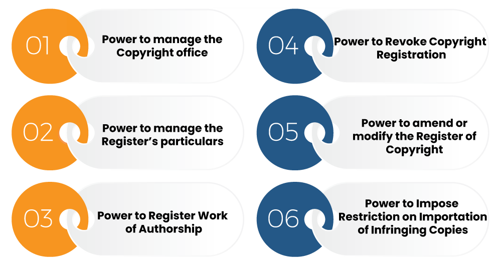 Powers of Registrar as the Head of the Copyright Office