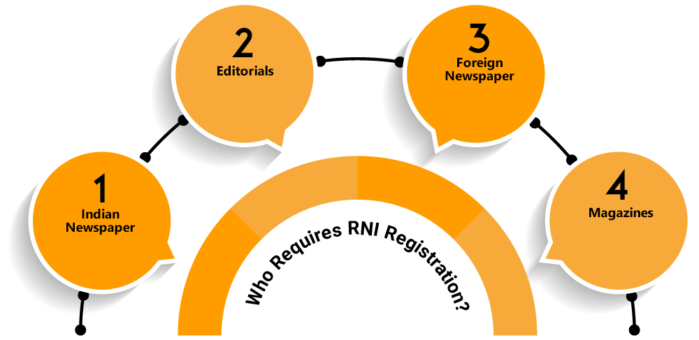 RNI Registration