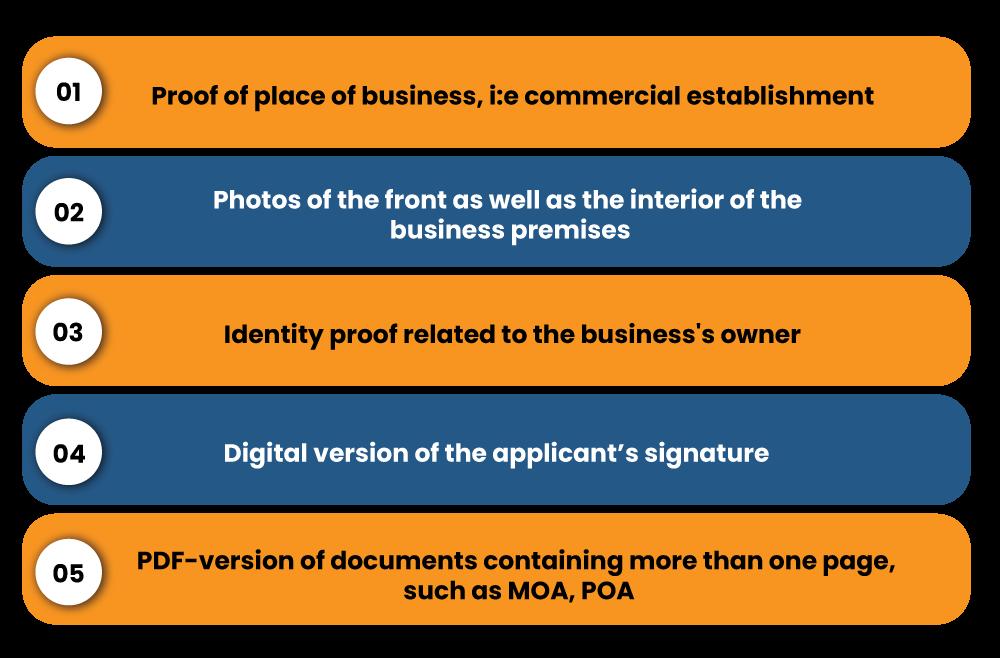 Documentations for Shop & Establishment Registration in Punjab