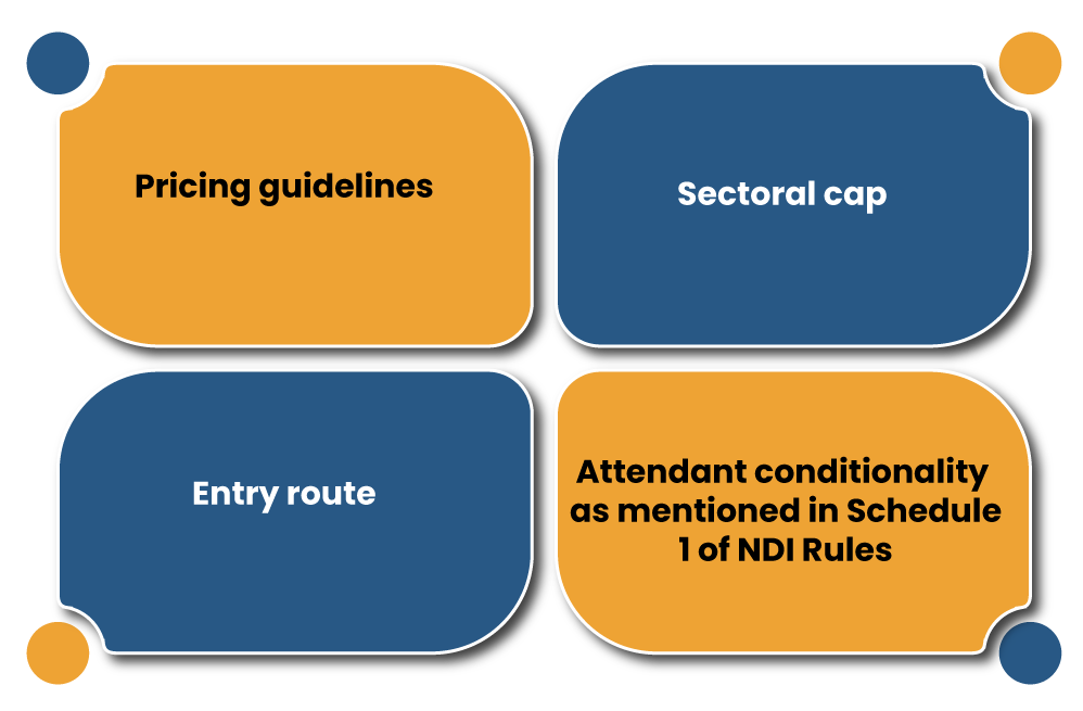FDI in India encounters legalities on the grounds of the following parameters