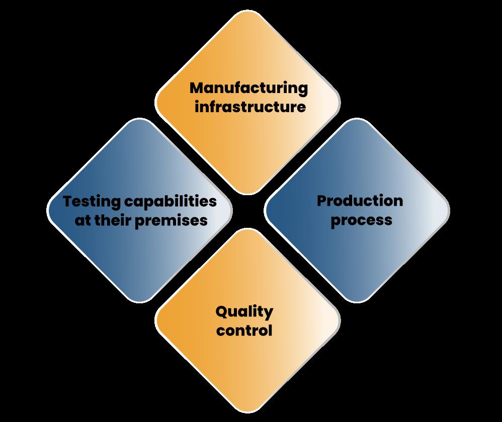 Foreign Manufacturers Certification Scheme