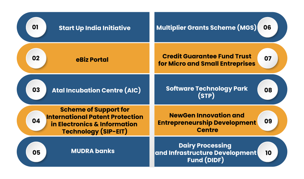 10 Best Startup Government Schemes in India for Every Entrepreneur