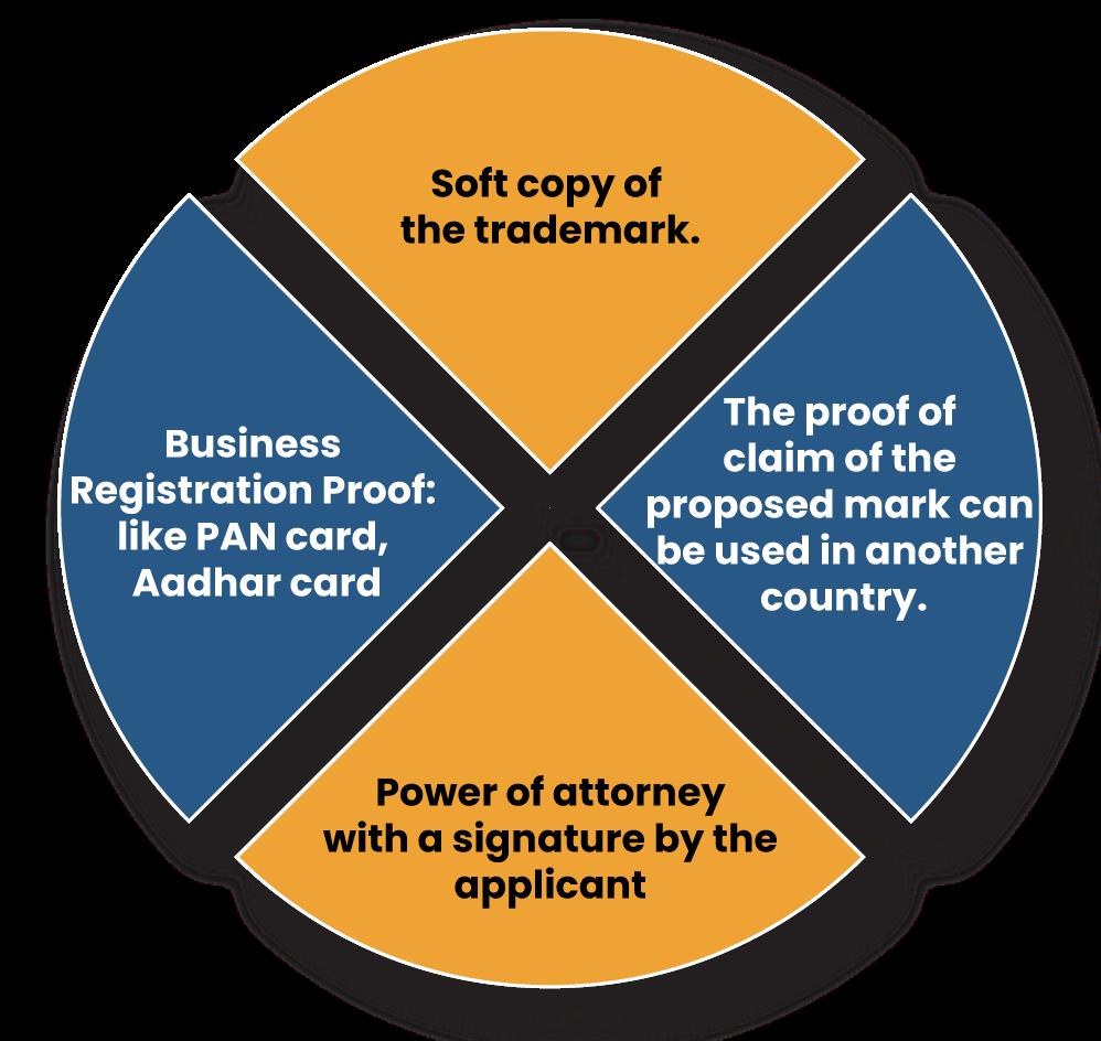 online registration of trademark