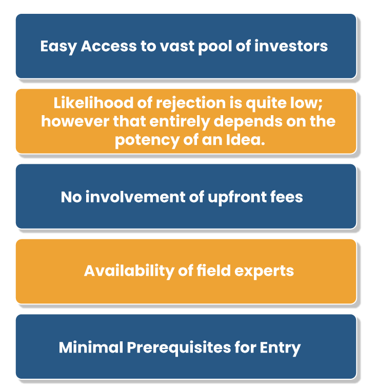 Probable Benefits of Crowdfunding for Inventors